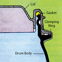 Gasket is compressed for stacking purpose